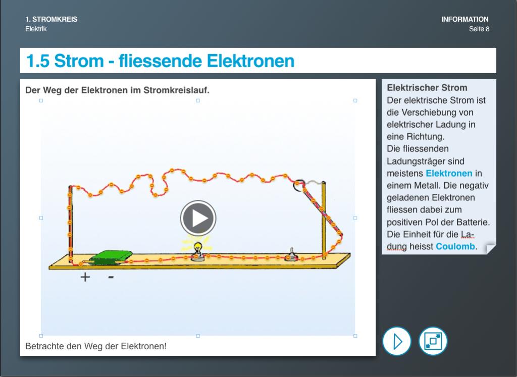 Strom - fließende Elektronen