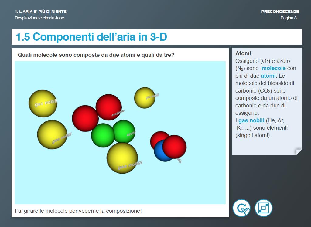 Componenti dell'aria in 3-D
